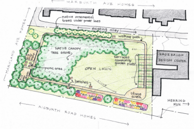 Rendering of park courtesy of Green Towson Alliance